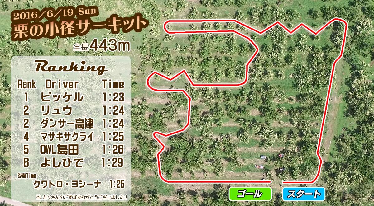 開催終了栗の小径サーキット